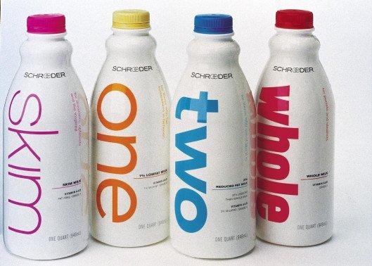 packaging susu