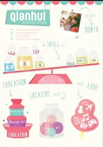 66-creative-cv-resumes