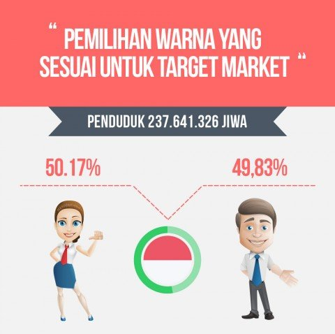 cropped infographics_ID
