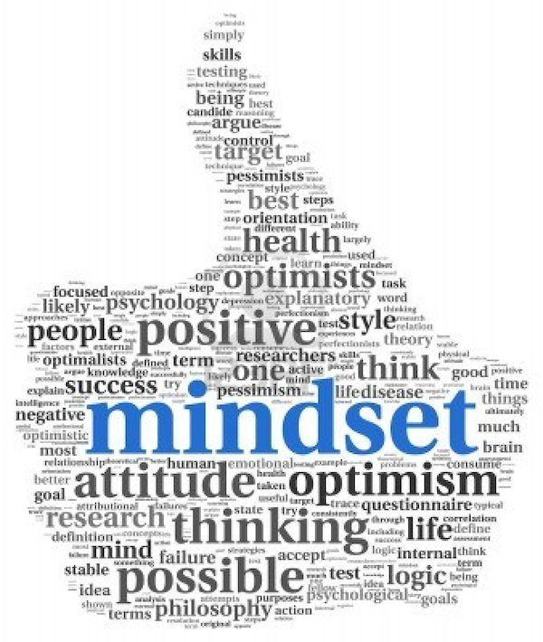 Right mindset