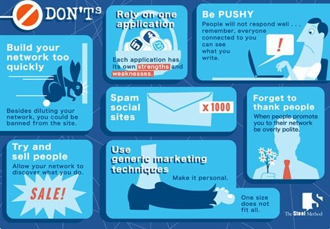 don'ts on social media