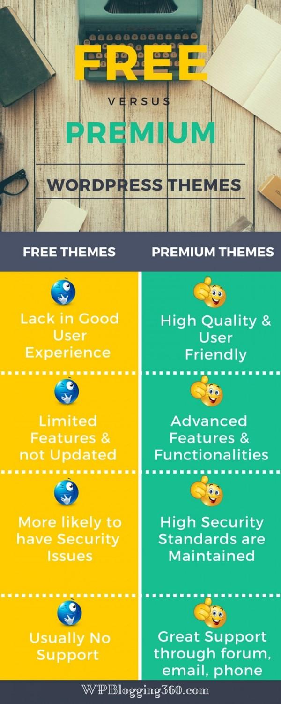 infographic theme wordpress