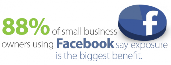 Facebook for Blog Marketing