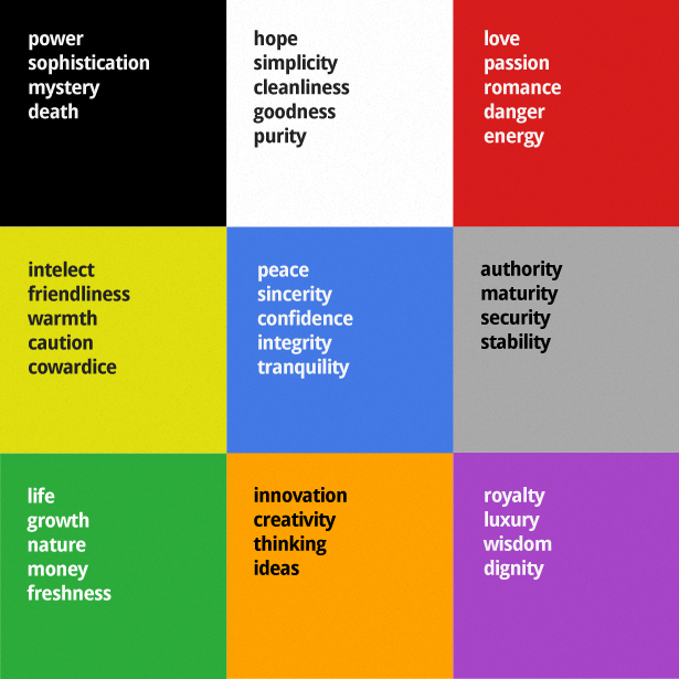 color-meaning-table