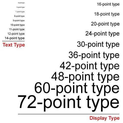font-size