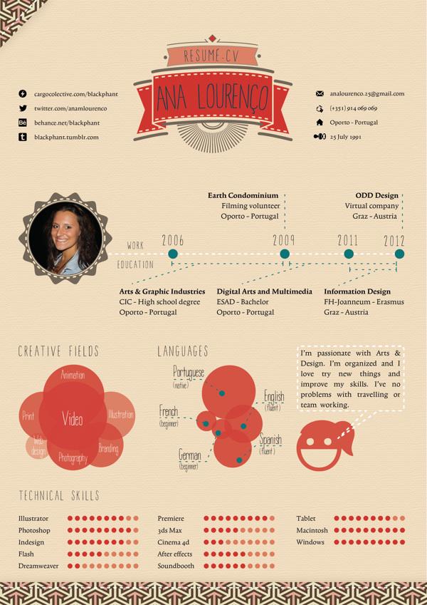 50 Contoh Cv Desainer Terbaik Blog Sribu