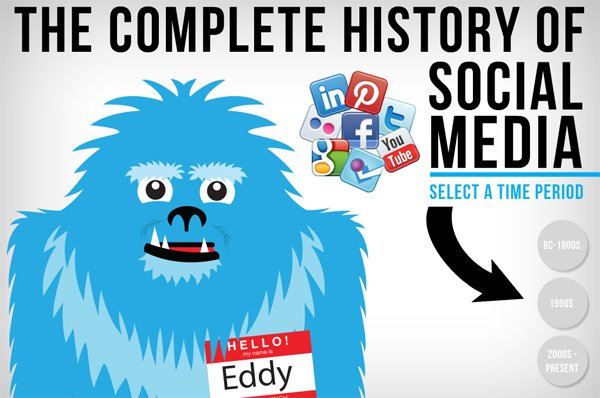 complete-history-social-media