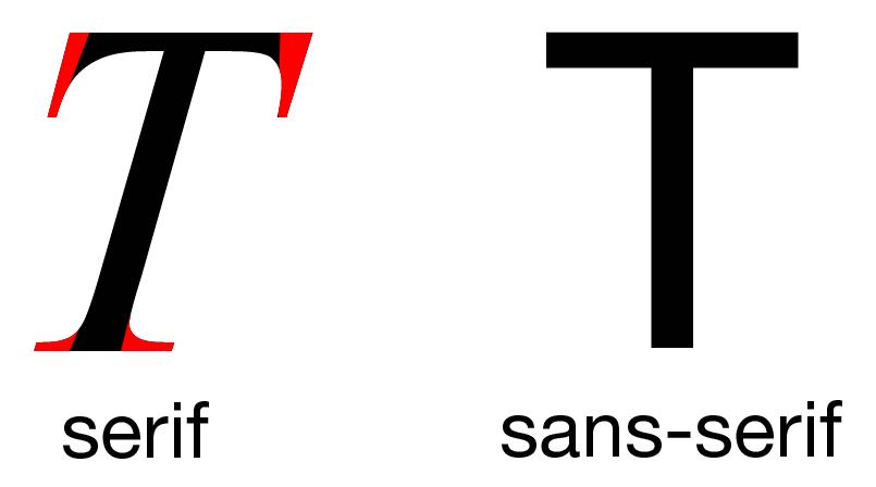 SerifvsSansSerif