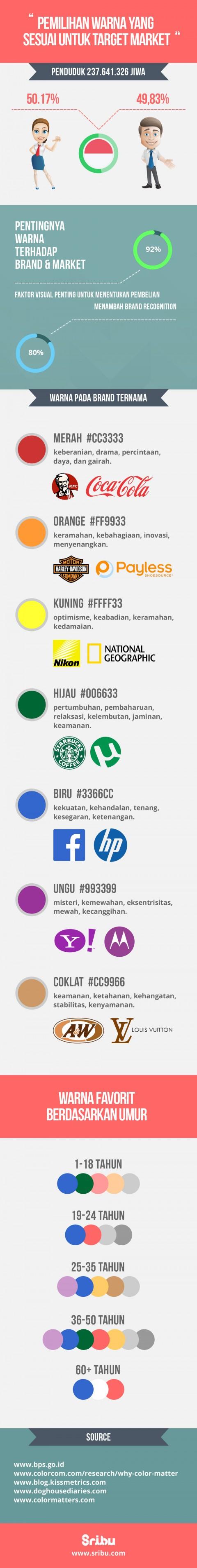 infographics_ID