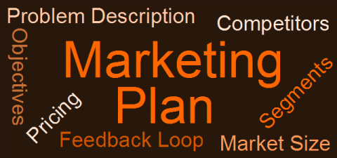 Hasil gambar untuk marketing plan yang baik