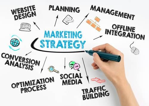 Image result for lakukan promosi trik pemasaran yang  unik