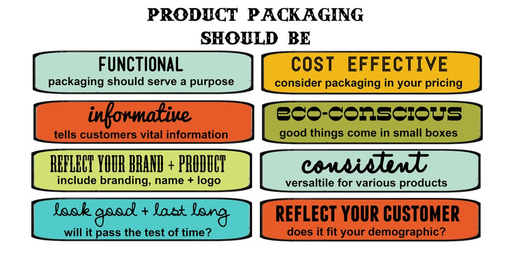 packaging design infographic