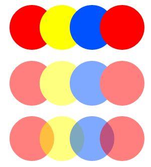 colourspots
