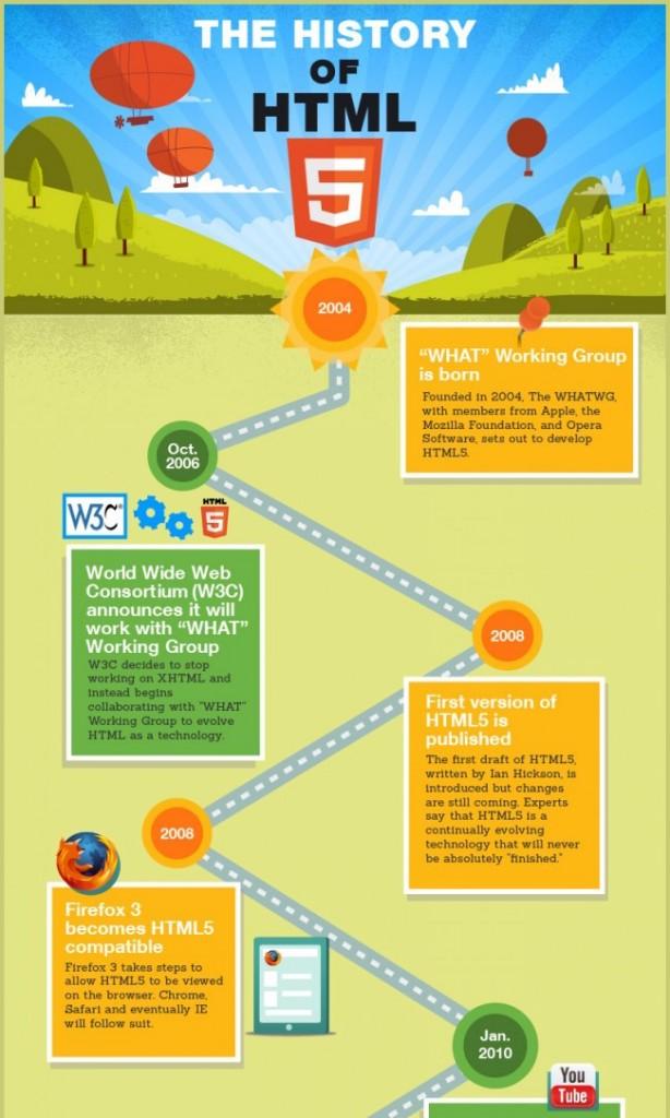 wix infographic