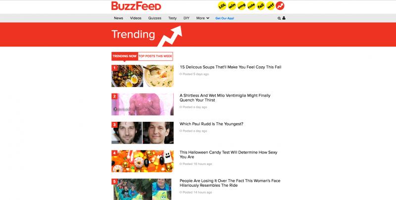 BuzzFeed Trend