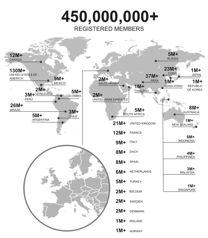 LinkedIn Population
