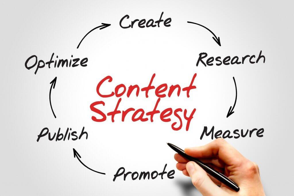 strategi membuat konten berkualitas