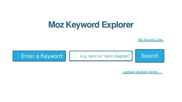 moz keywords explorer