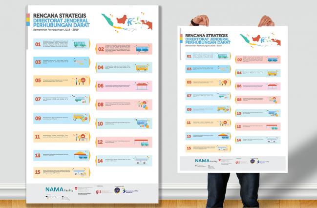Cara Membuat Poster yang Sangat Menarik