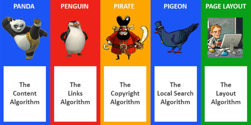 aturan dari seo off page backlink