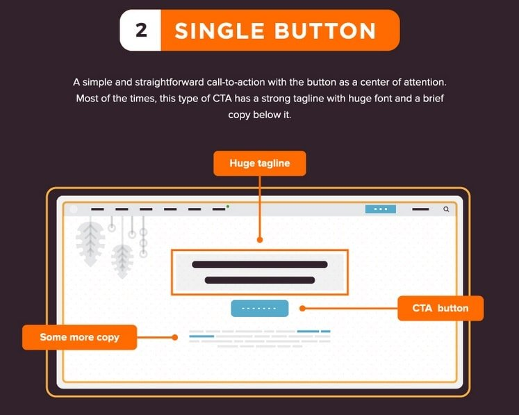 single button CTA