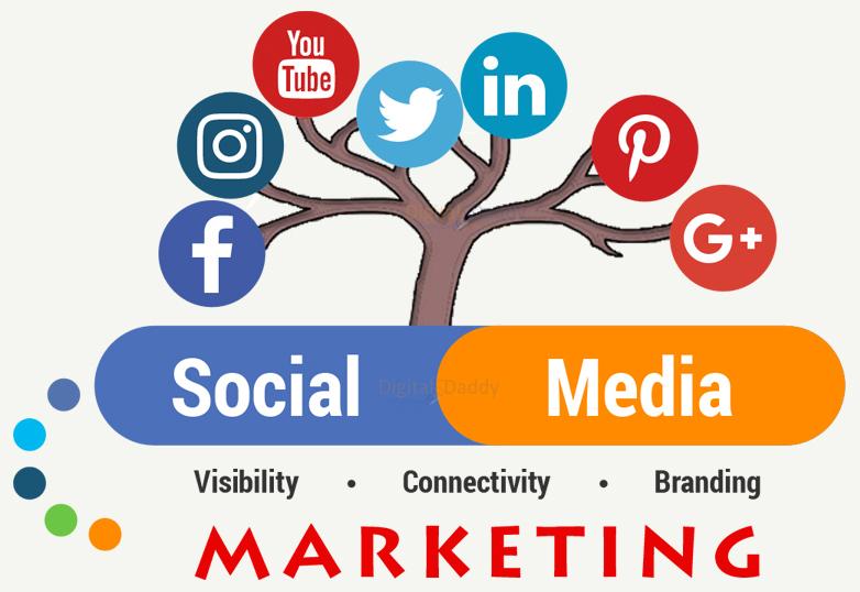 Tujuan Sosial Media Marketing
